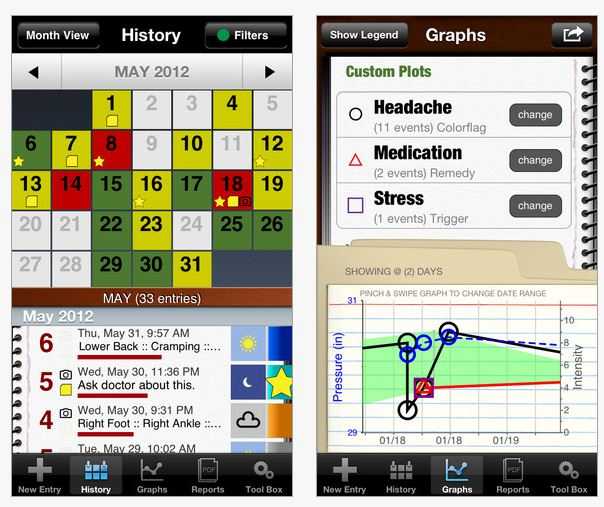 my pain diary pic1 - 7 of the best health apps for mental and physical health