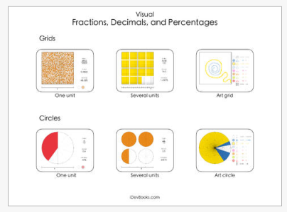 Visual fractions, decimals and percentages pic1