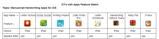 OT's with apps HW feature match pic1