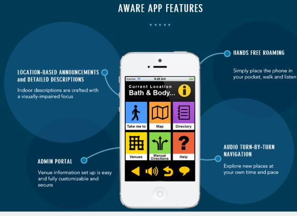 AWARE app pic 2